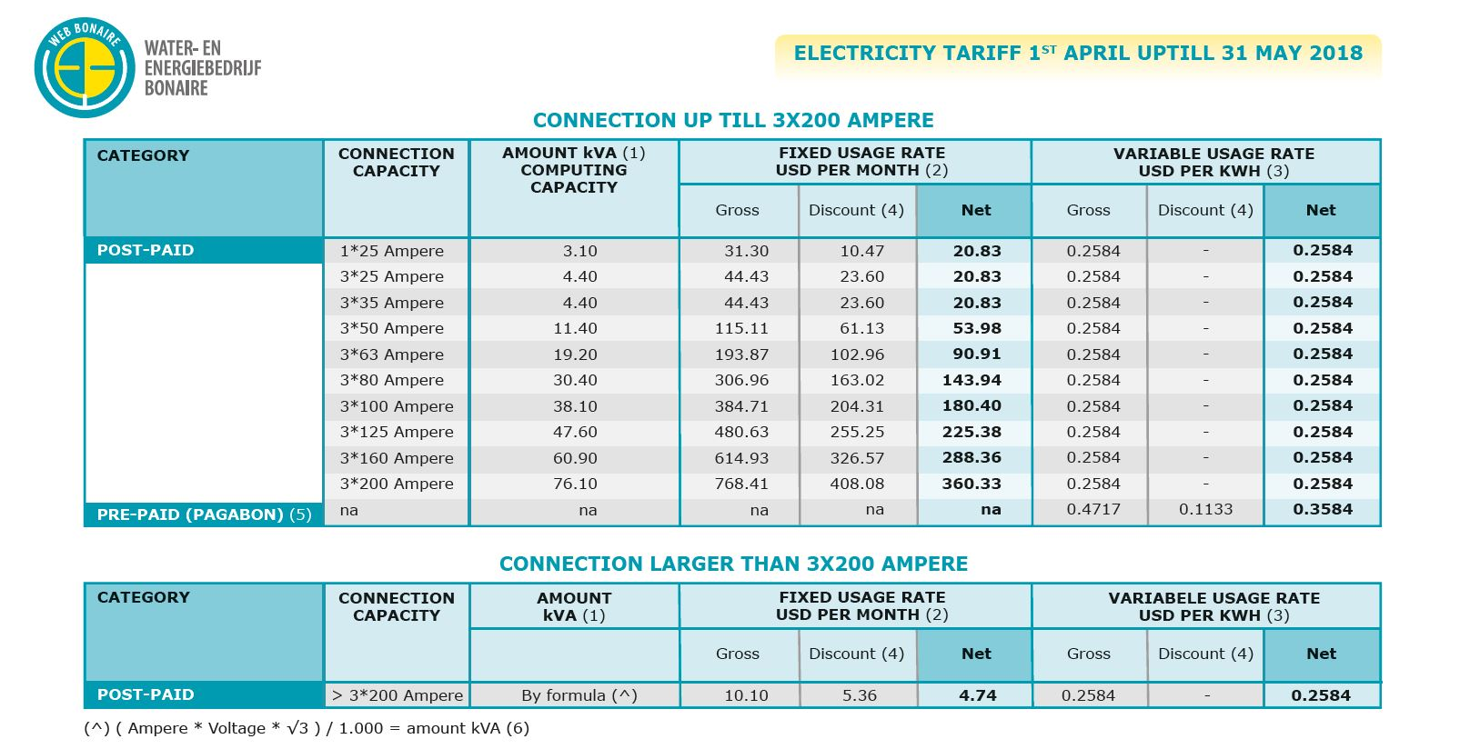 WEB tariff Electricity May 2018