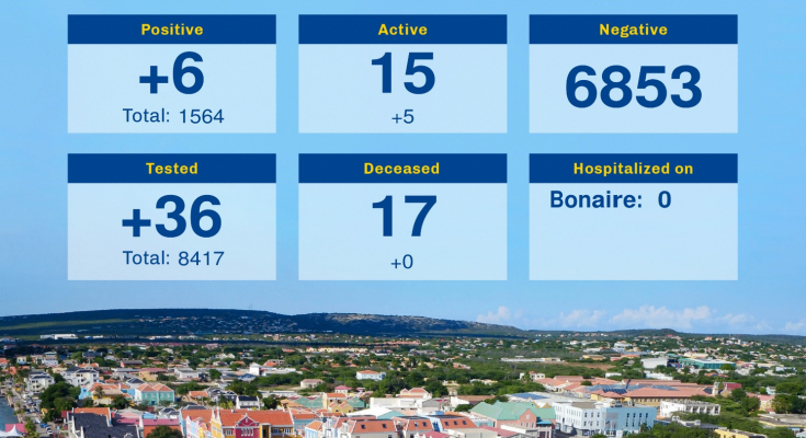 Six New Covid-infections on Bonaire