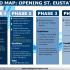 St. Eustatius Soon Open for Other Dutch Caribbean Islands