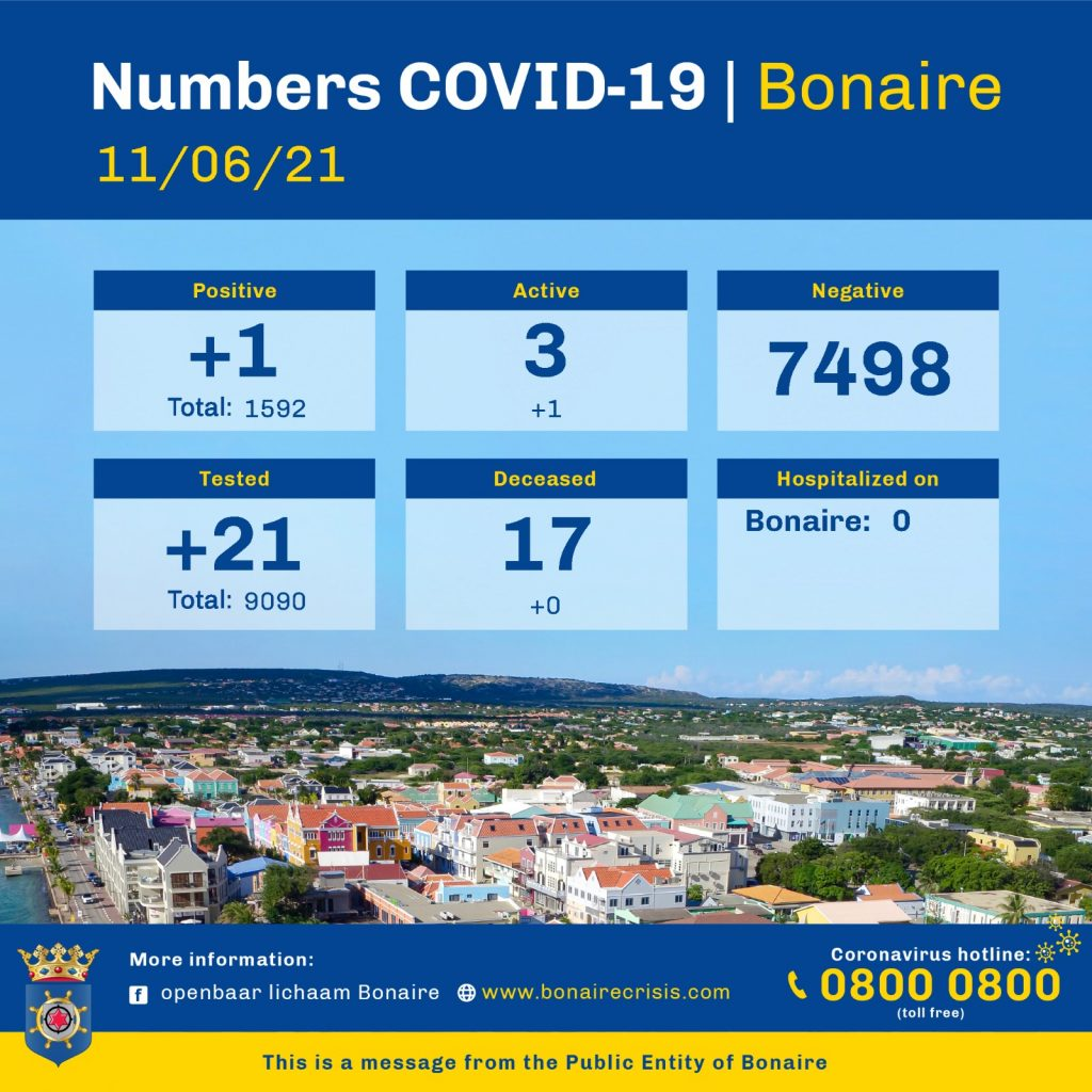Another New Covid-infection on Bonaire