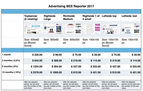Advertising BES reporter